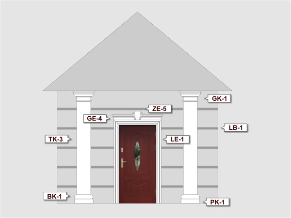 Listwa do boniowania LB-1A - Zestaw 1